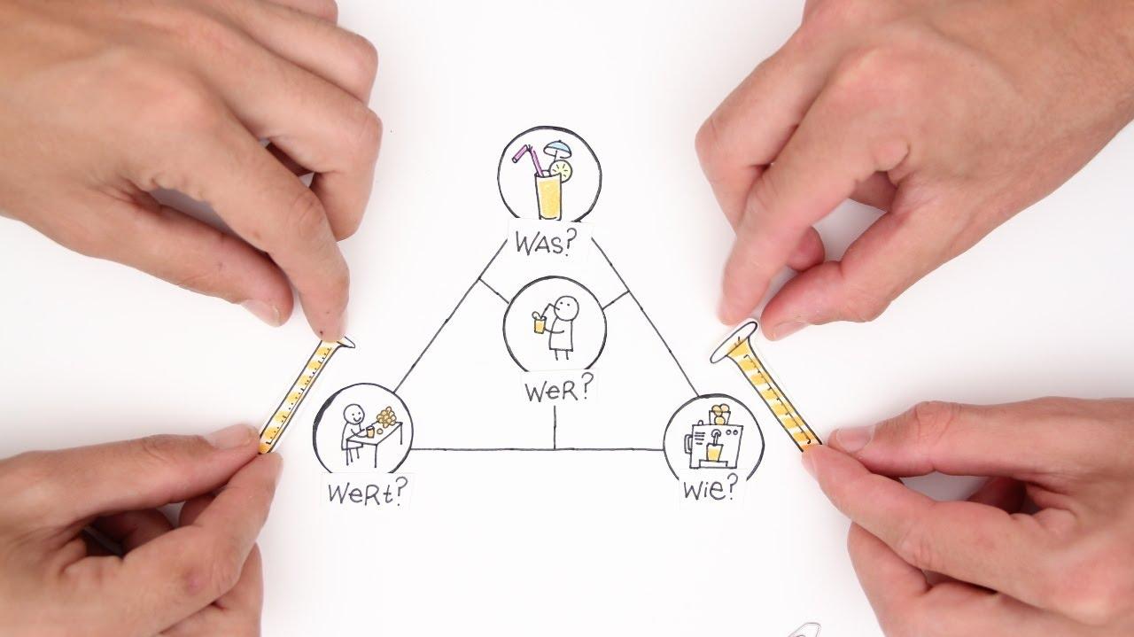 Video von der Uni St. Gallen zu Geschäftsmodell- Innovationen